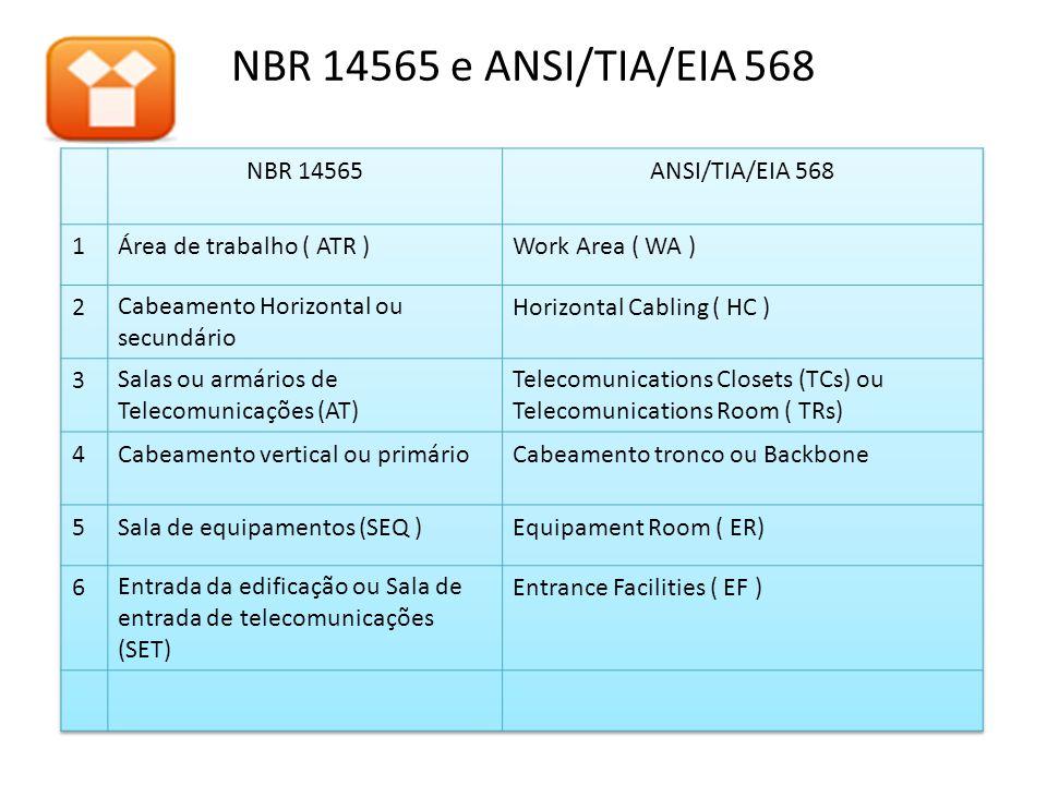 NBR 14565 e ANSI/TIA/EIA 568 NBR 14565 ANSI/TIA/EIA 568 1