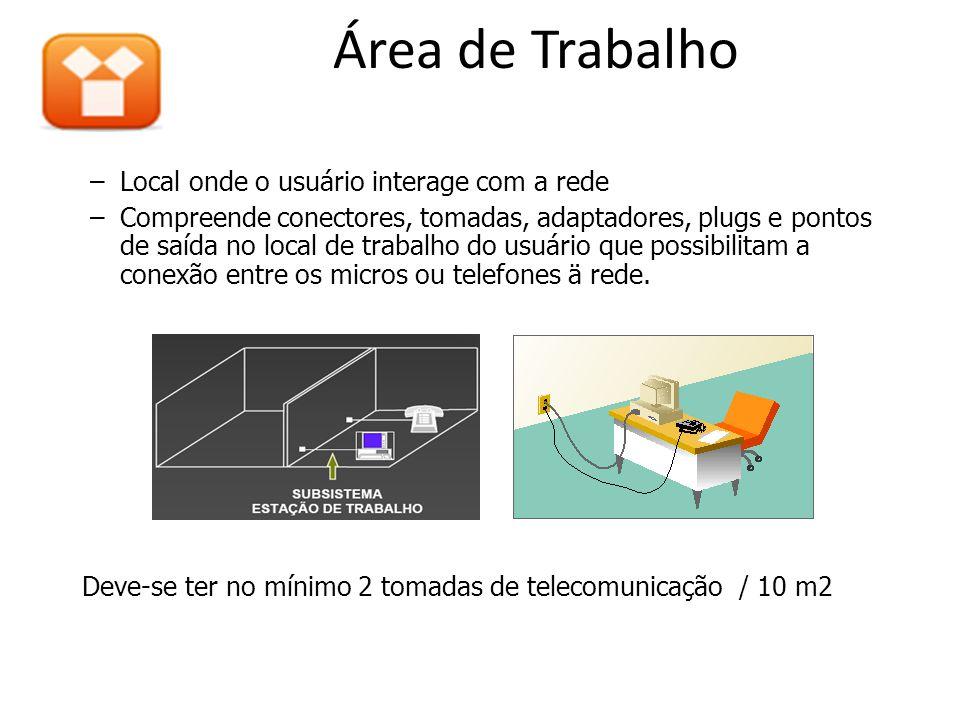 Área de Trabalho Local onde o usuário interage com a rede