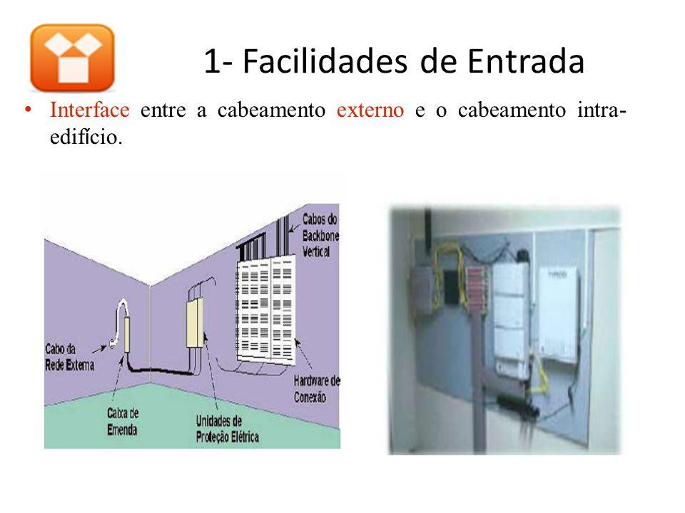 1- Facilidades de Entrada