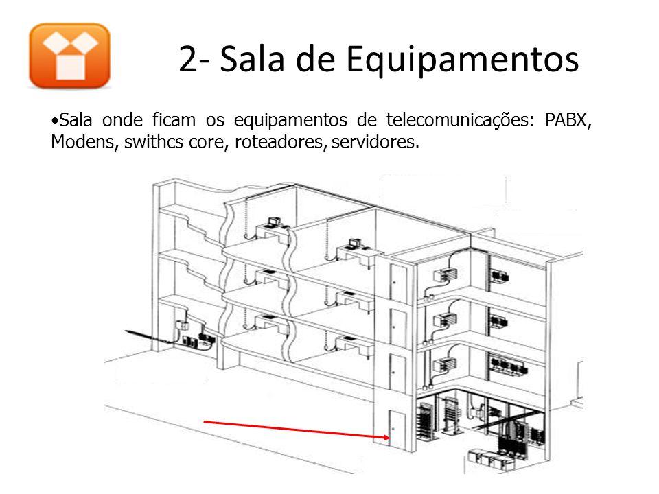 2- Sala de Equipamentos Sala onde ficam os equipamentos de telecomunicações: PABX, Modens, swithcs core, roteadores, servidores.