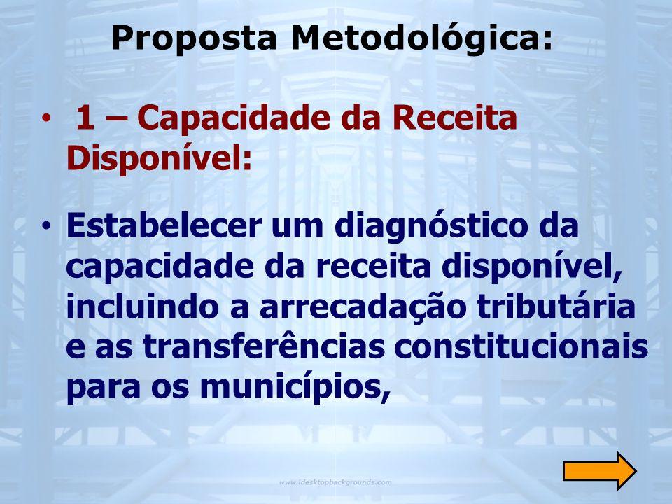 Proposta Metodológica: