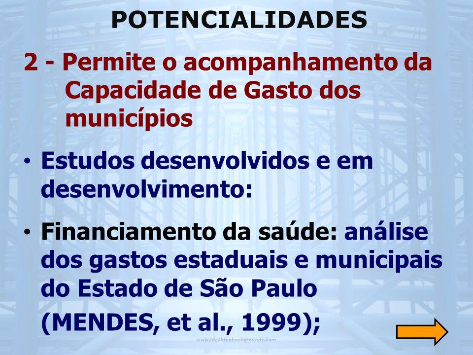 POTENCIALIDADES 2 - Permite o acompanhamento da Capacidade de Gasto dos municípios. Estudos desenvolvidos e em desenvolvimento: