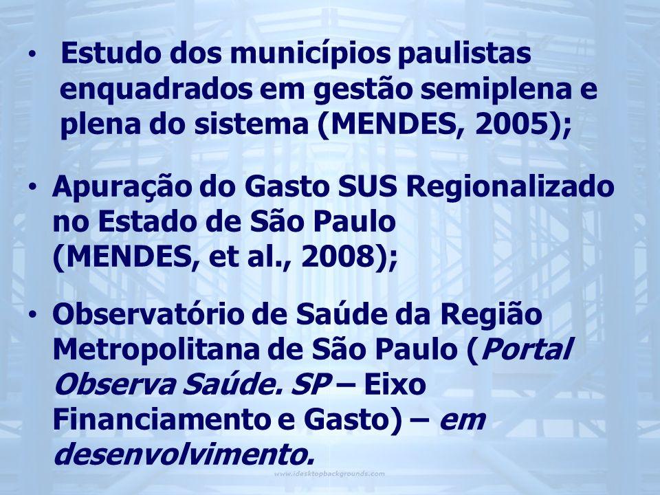 Estudo dos municípios paulistas. enquadrados em gestão semiplena e