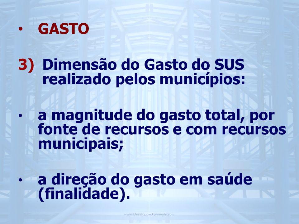 GASTO Dimensão do Gasto do SUS realizado pelos municípios: a magnitude do gasto total, por fonte de recursos e com recursos municipais;