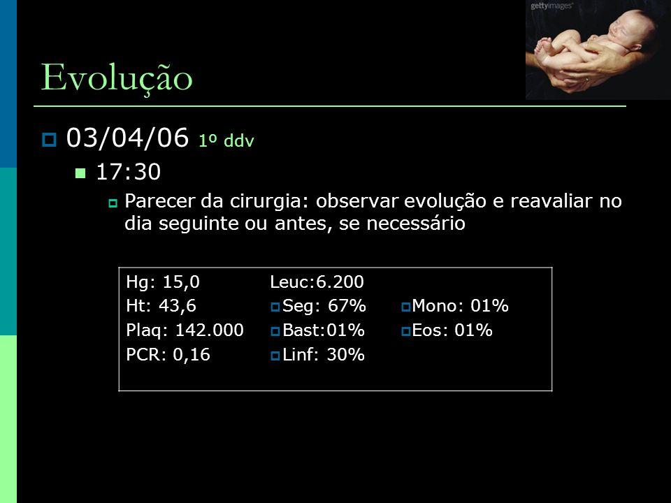 Evolução 03/04/06 1º ddv. 17:30. Parecer da cirurgia: observar evolução e reavaliar no dia seguinte ou antes, se necessário.