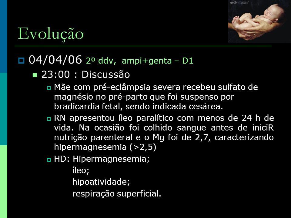 Evolução 04/04/06 2º ddv, ampi+genta – D1 23:00 : Discussão