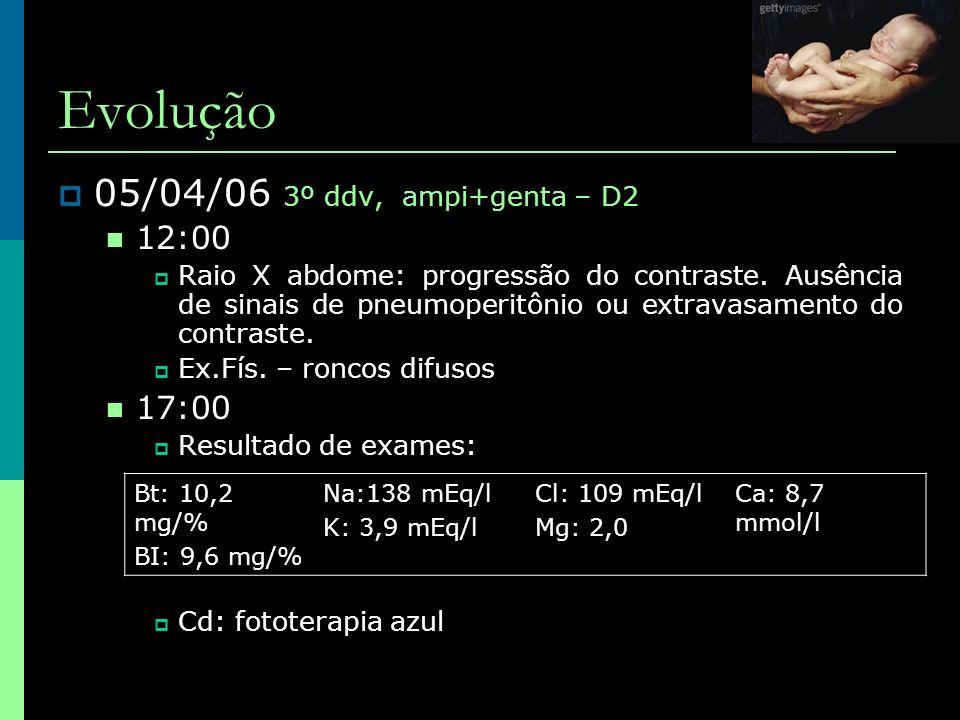 Evolução 05/04/06 3º ddv, ampi+genta – D2 12:00 17:00