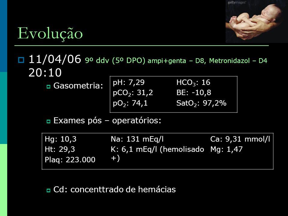 Evolução 11/04/06 9º ddv (5º DPO) ampi+genta – D8, Metronidazol – D4 20:10. Gasometria: Exames pós – operatórios: