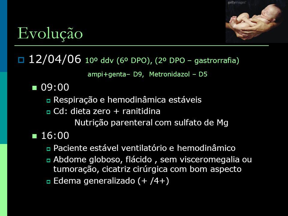 Evolução 12/04/06 10º ddv (6º DPO), (2º DPO – gastrorrafia) ampi+genta– D9, Metronidazol – D5.