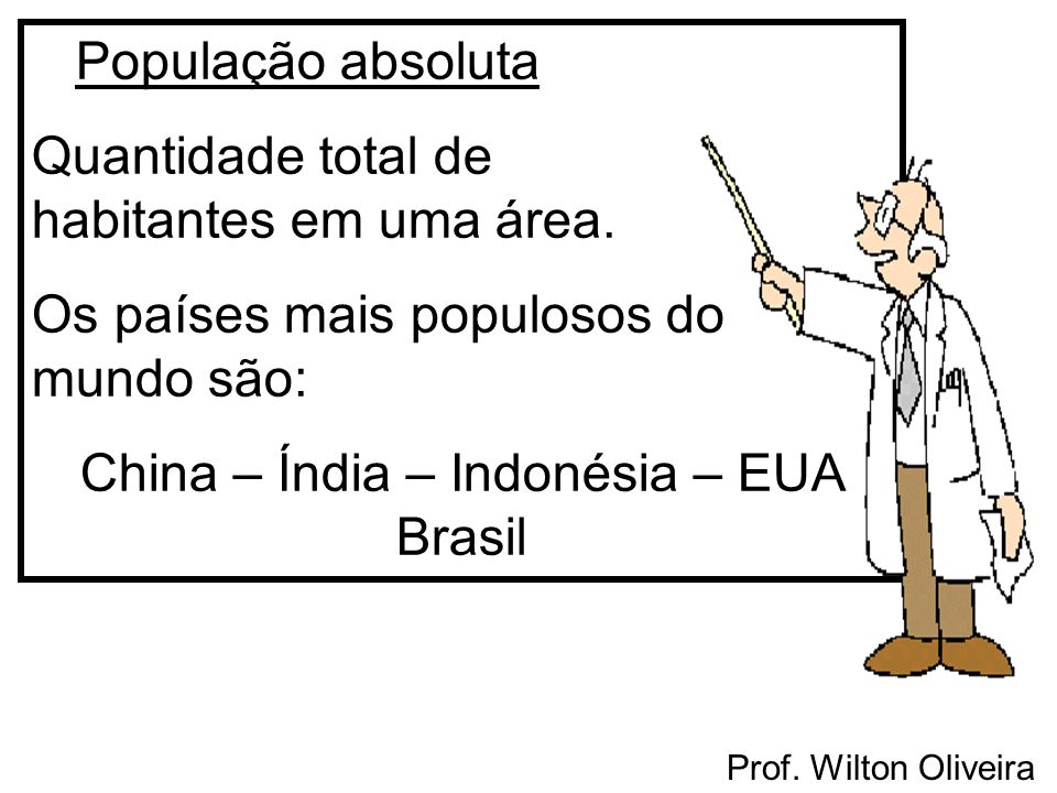 China – Índia – Indonésia – EUA Brasil