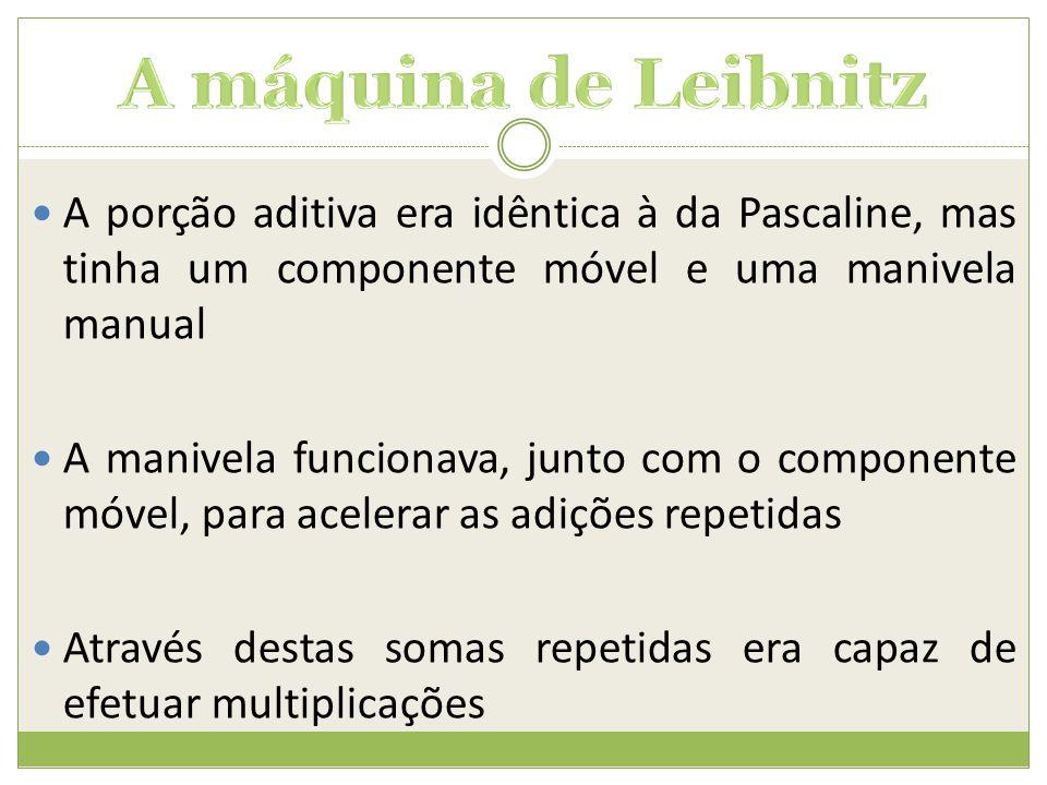 A máquina de Leibnitz A porção aditiva era idêntica à da Pascaline, mas tinha um componente móvel e uma manivela manual.