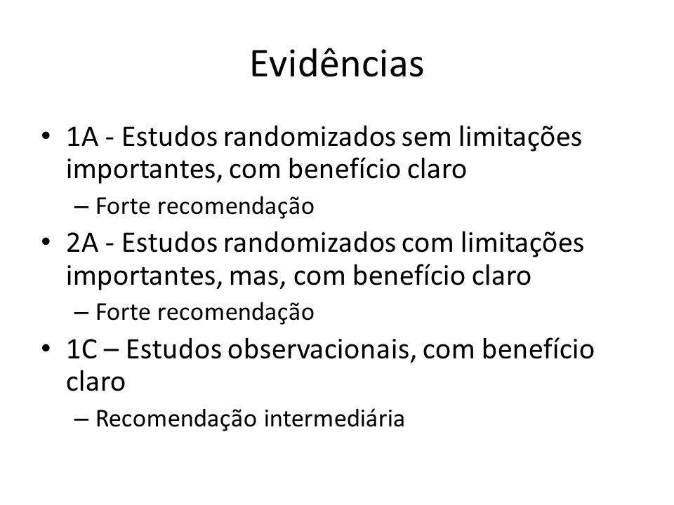 Evidências 1A - Estudos randomizados sem limitações importantes, com benefício claro. Forte recomendação.