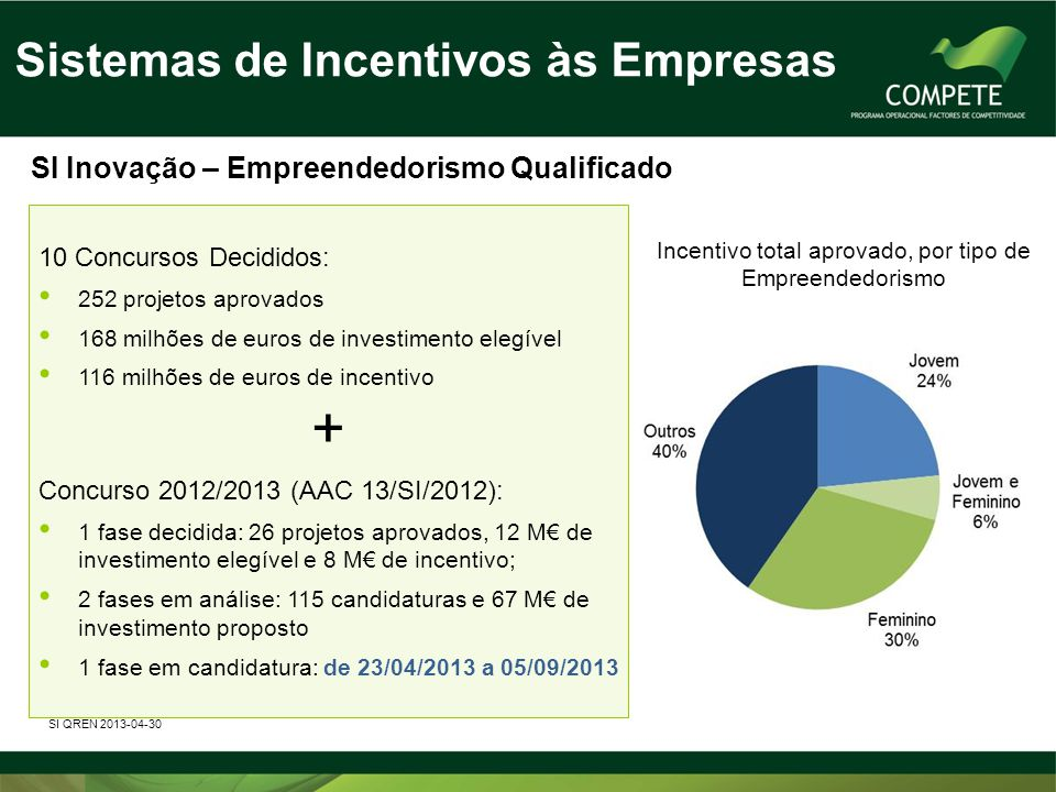 Sistemas de Incentivos às Empresas