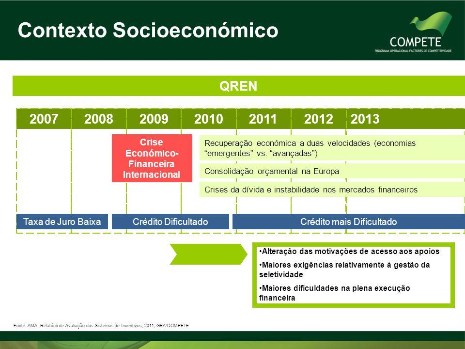 Crise Económico-Financeira Internacional
