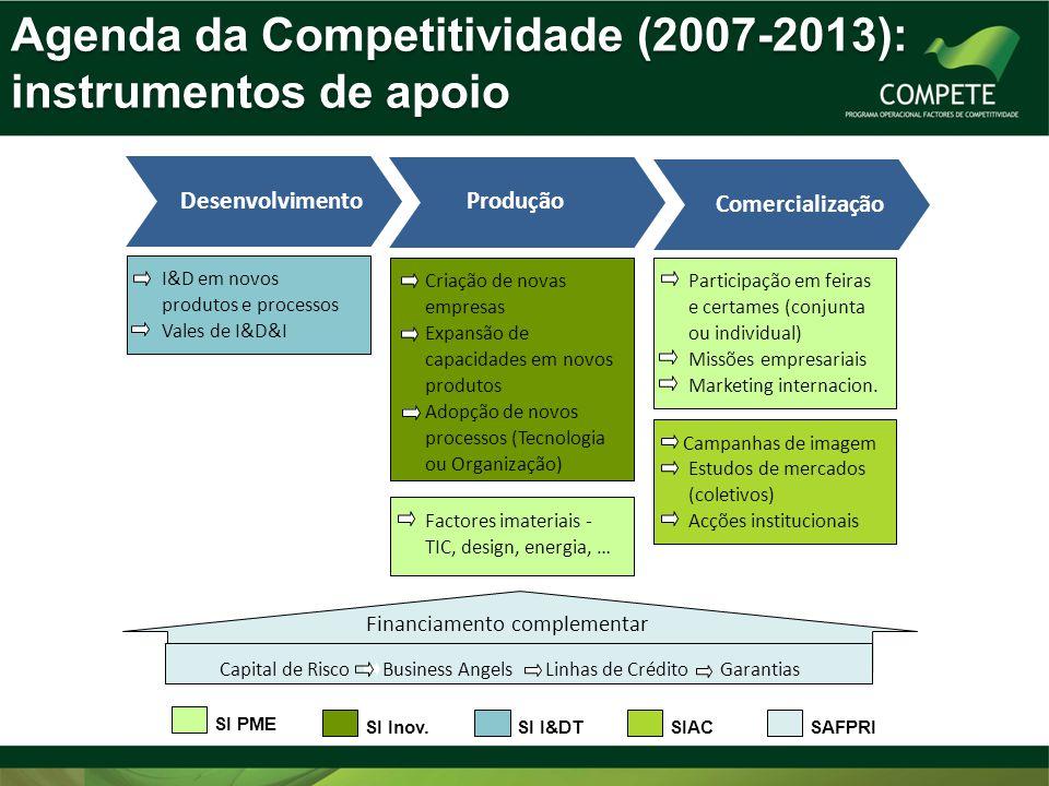 Agenda da Competitividade (2007-2013): instrumentos de apoio