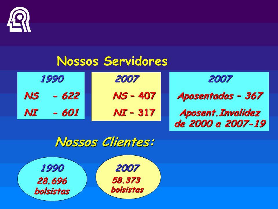 Aposent.Invalidez de 2000 a 2007-19