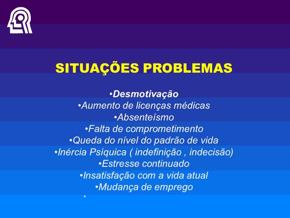SITUAÇÕES PROBLEMAS Desmotivação Aumento de licenças médicas