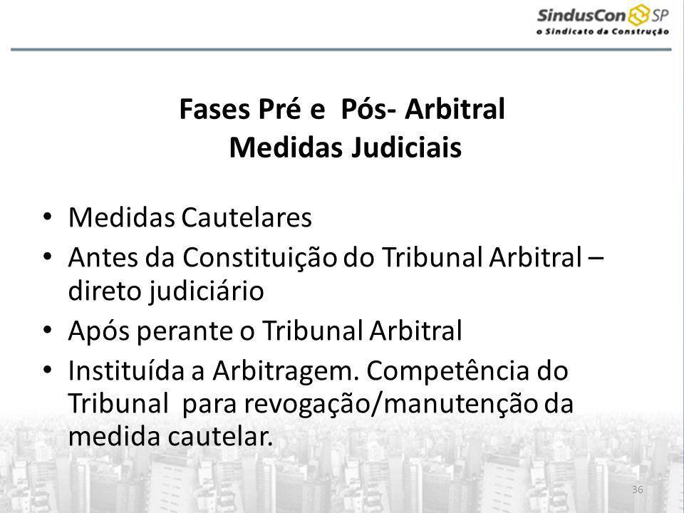 Fases Pré e Pós- Arbitral Medidas Judiciais