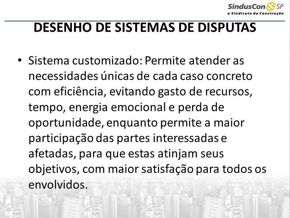 DESENHO DE SISTEMAS DE DISPUTAS