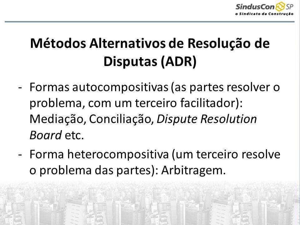 Métodos Alternativos de Resolução de Disputas (ADR)