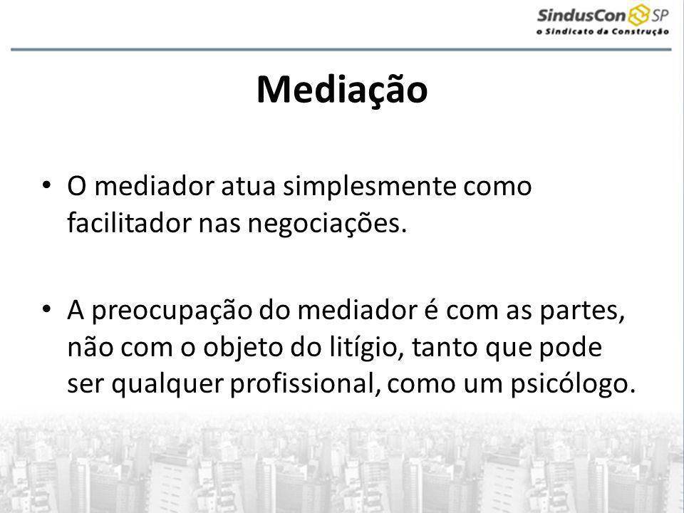 Mediação O mediador atua simplesmente como facilitador nas negociações.