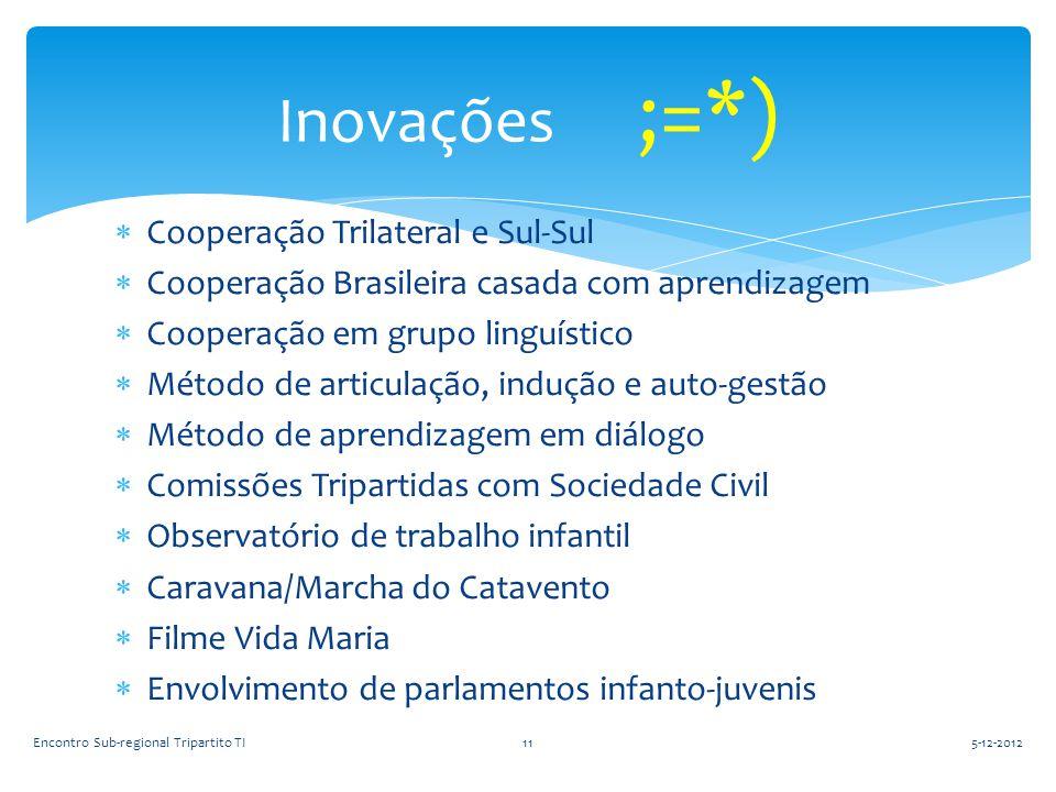 Inovações ;=*) Cooperação Trilateral e Sul-Sul