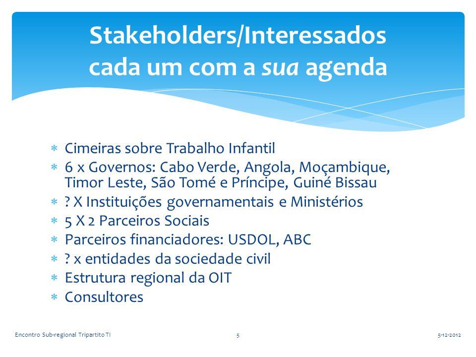 Stakeholders/Interessados cada um com a sua agenda