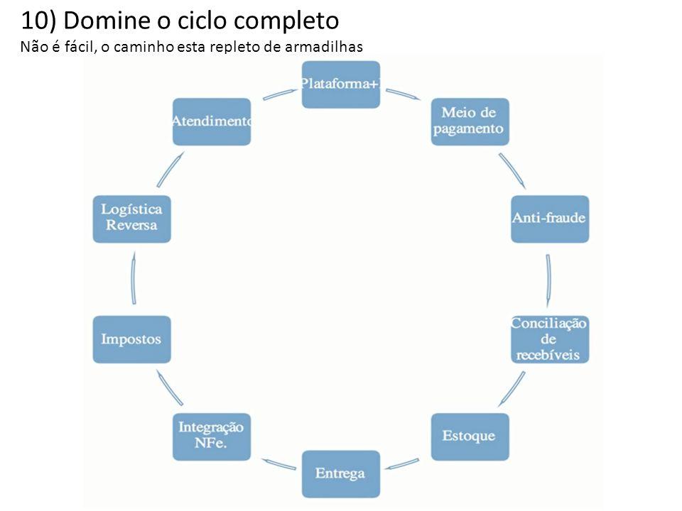 10) Domine o ciclo completo Não é fácil, o caminho esta repleto de armadilhas