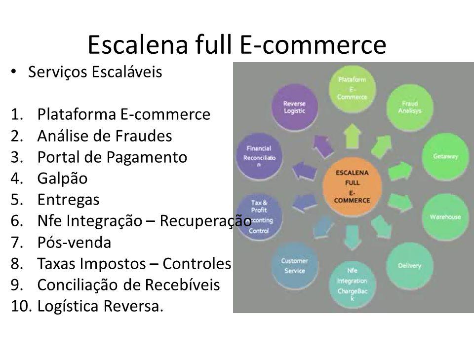 Escalena full E-commerce