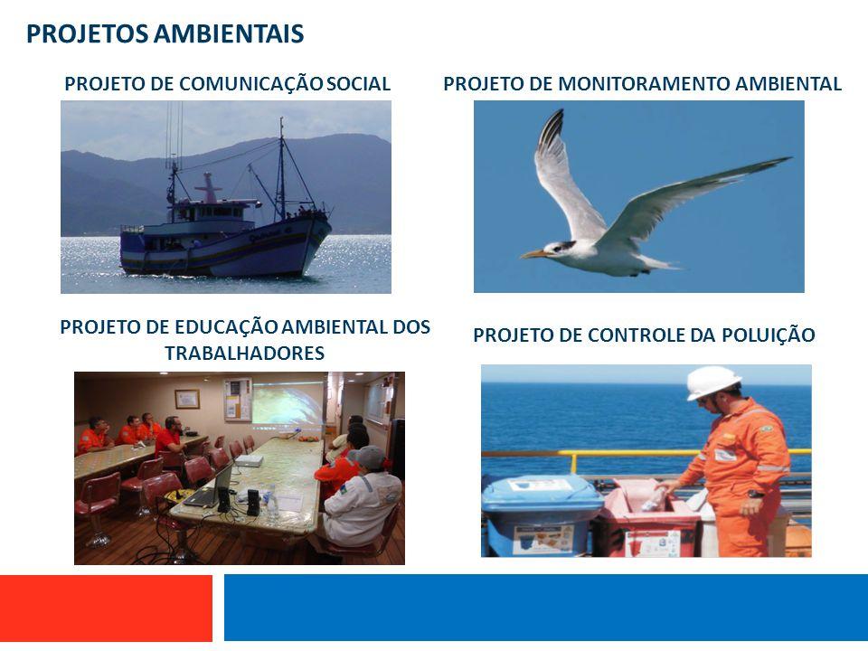 PROJETOS AMBIENTAIS PROJETO DE COMUNICAÇÃO SOCIAL