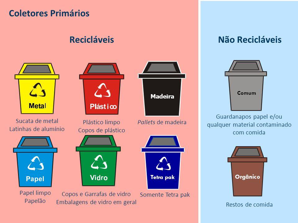 Coletores Primários Recicláveis Não Recicláveis