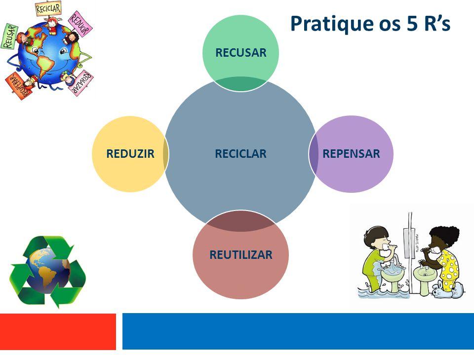 Pratique os 5 R's RECICLAR RECUSAR REPENSAR REUTILIZAR REDUZIR