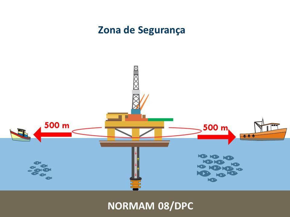 Zona de Segurança 500 m 500 m NORMAM 08/DPC