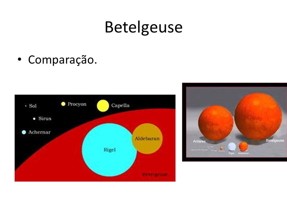 Betelgeuse Comparação.