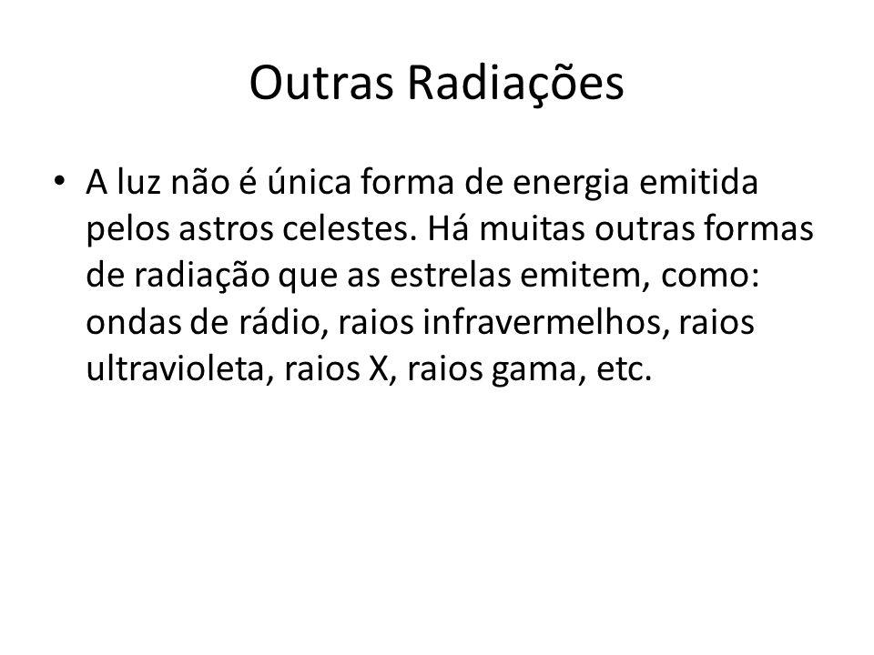 Outras Radiações