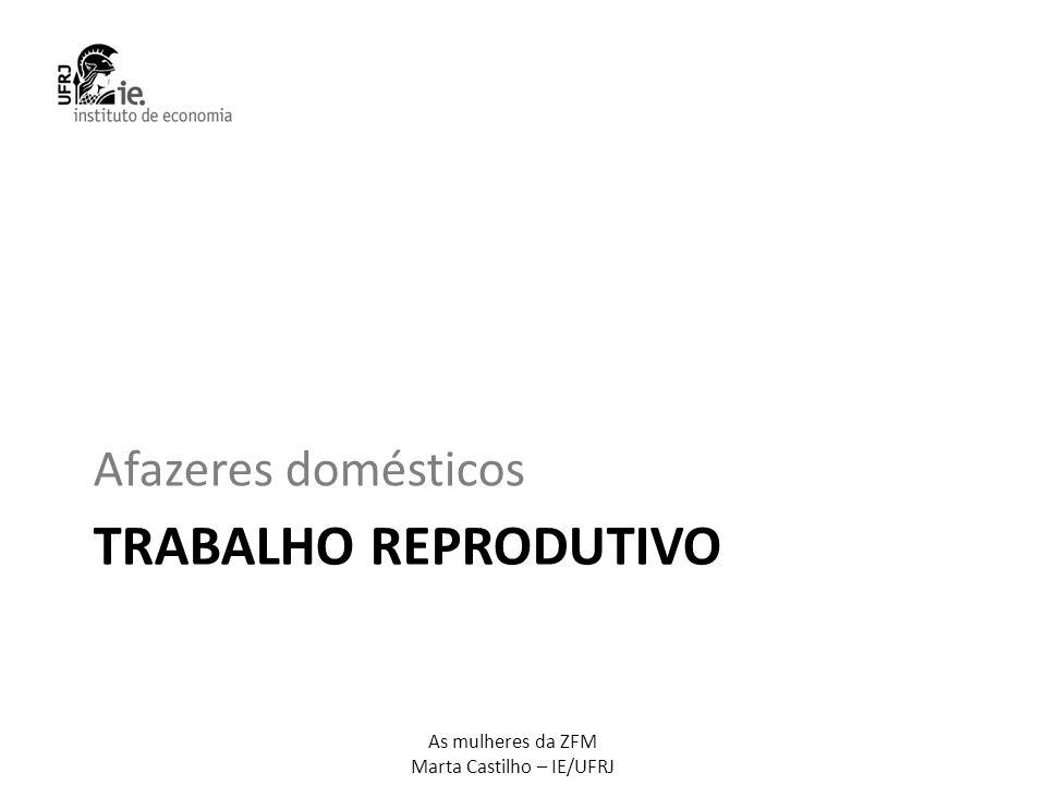 Afazeres domésticos Trabalho reprodutivo