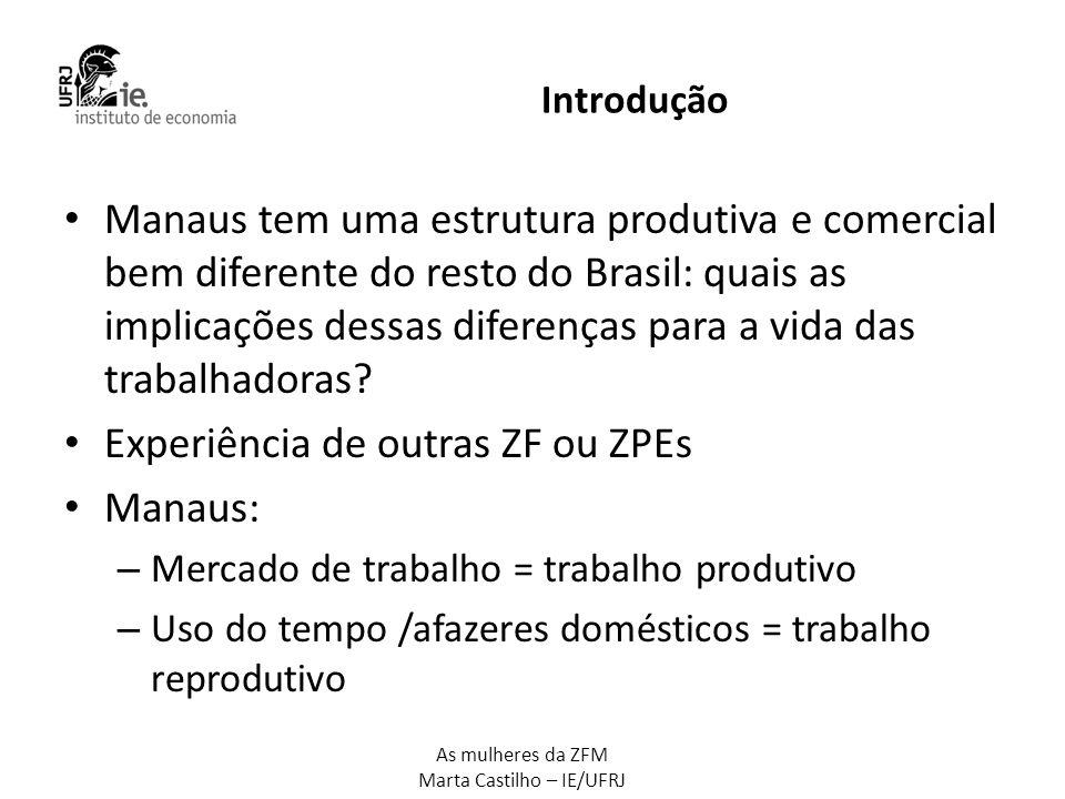 Experiência de outras ZF ou ZPEs Manaus: