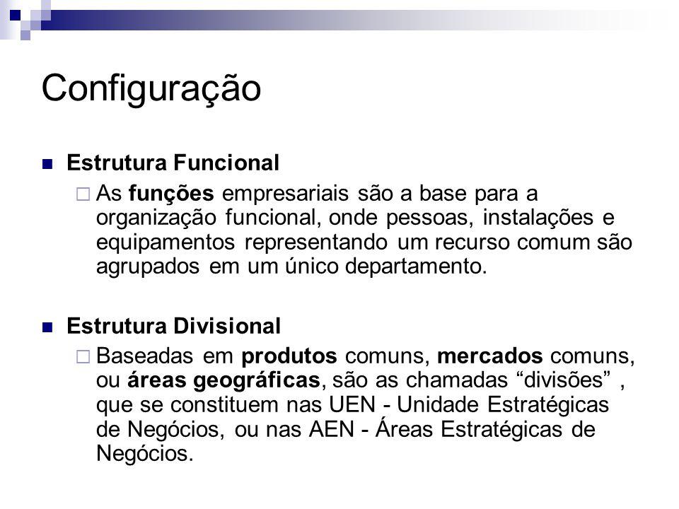 Configuração Estrutura Funcional