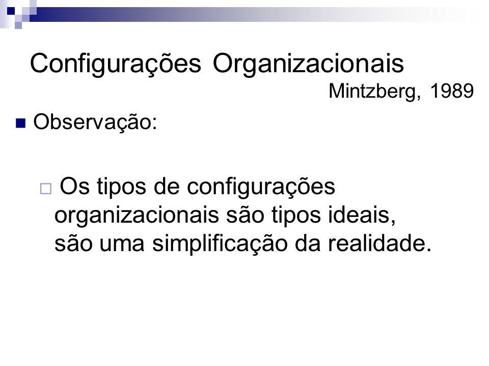 Configurações Organizacionais