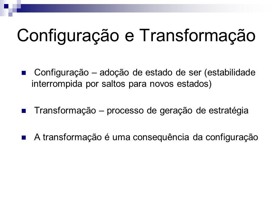 Configuração e Transformação