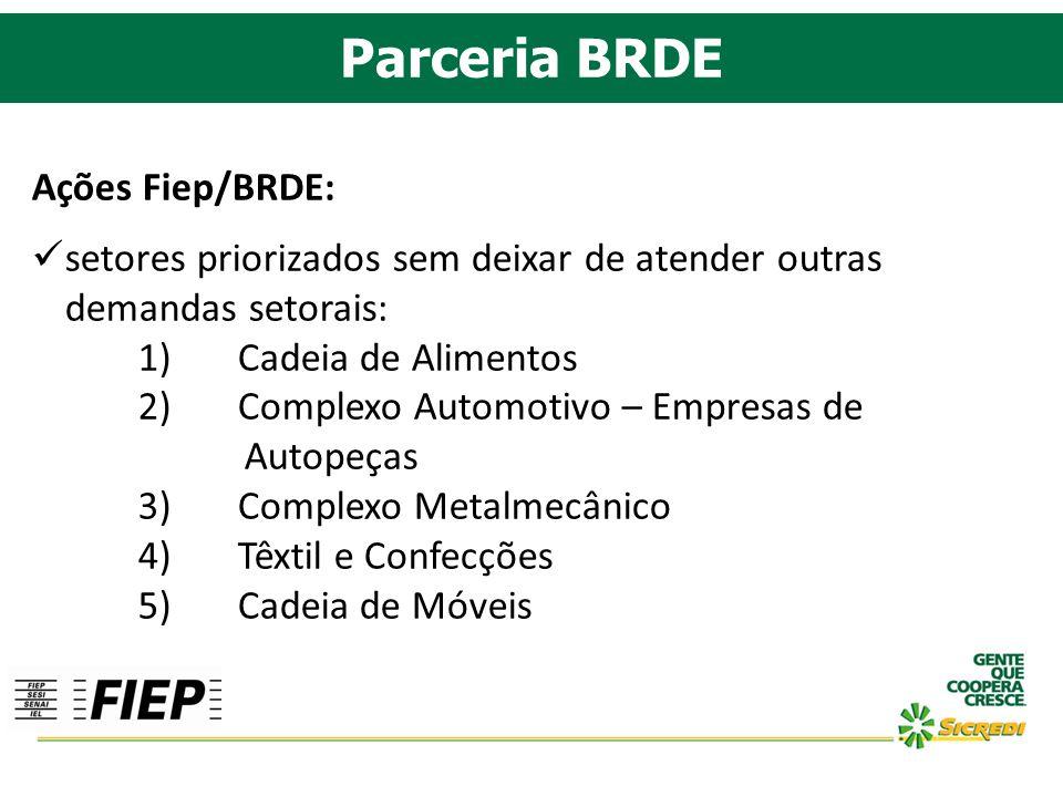 Parceria BRDE Ações Fiep/BRDE: