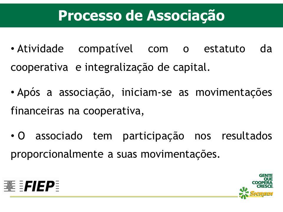 Processo de Associação