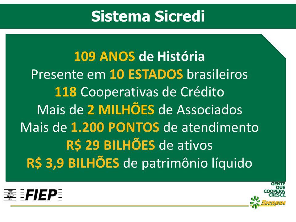 Presente em 10 ESTADOS brasileiros 118 Cooperativas de Crédito