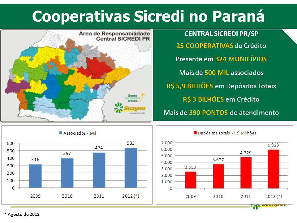 Cooperativas Sicredi no Paraná