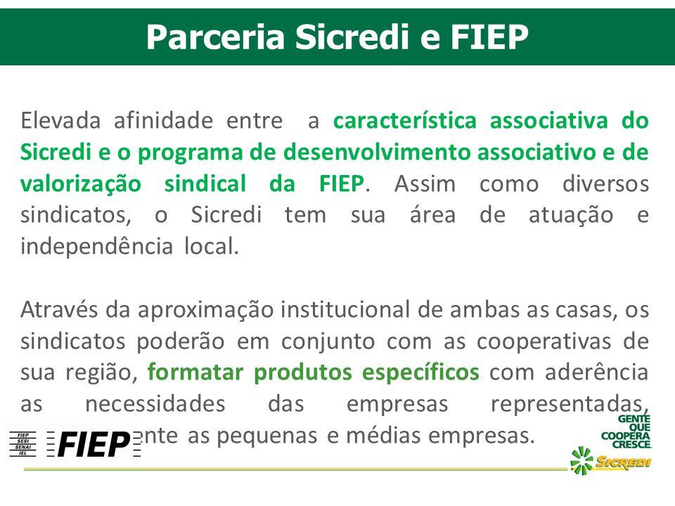 Parceria Sicredi e FIEP