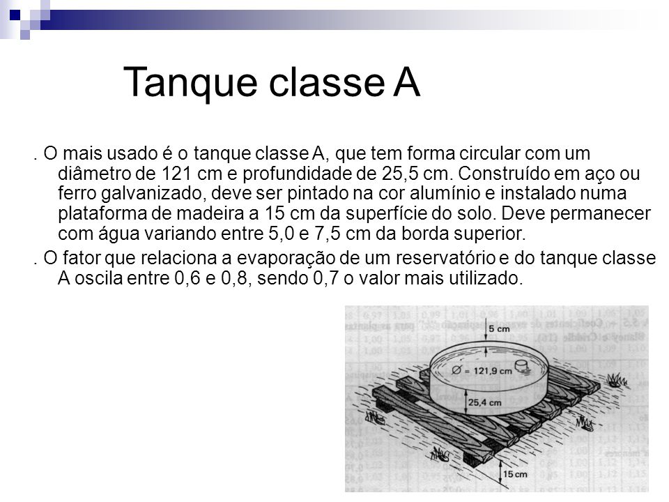 Tanque classe A