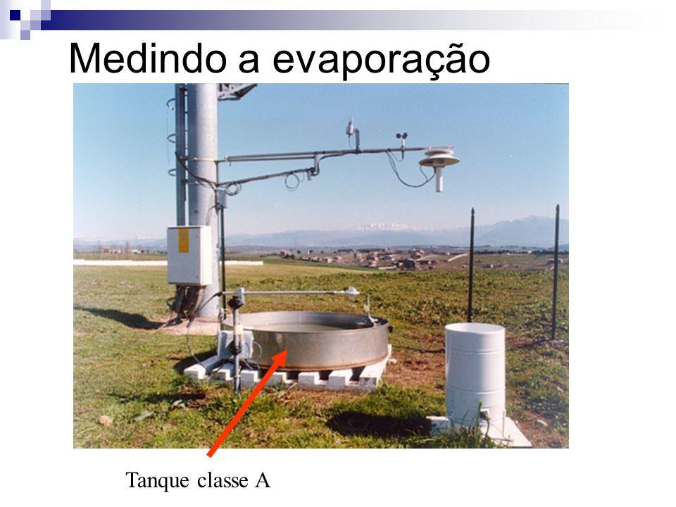 Medindo a evaporação Tanque classe A
