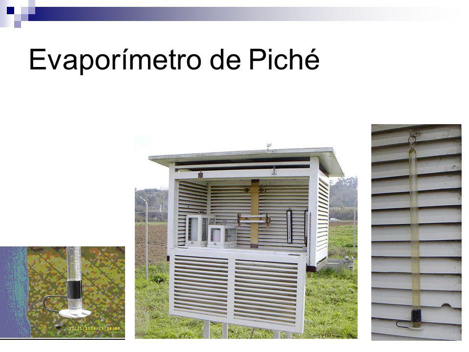 Evaporímetro de Piché