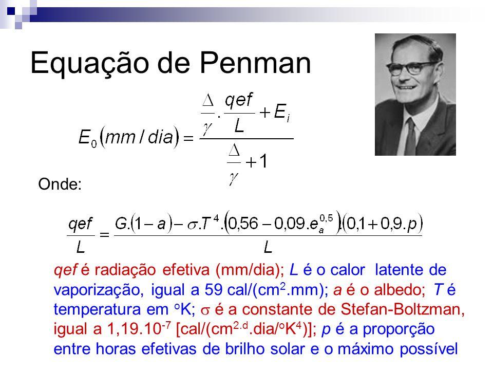 Equação de Penman Onde: