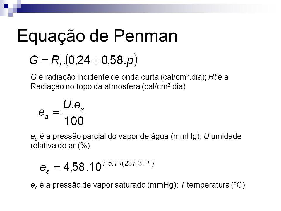 Equação de Penman G é radiação incidente de onda curta (cal/cm2.dia); Rt é a Radiação no topo da atmosfera (cal/cm2.dia)